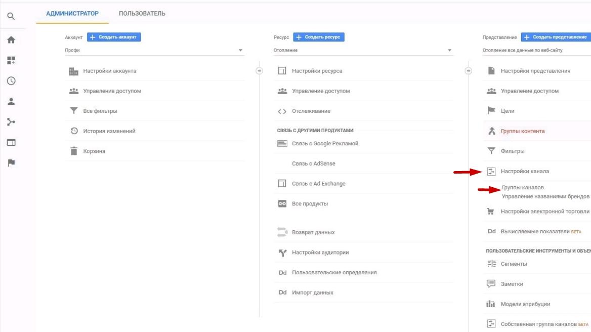 группа каналов в google analytics